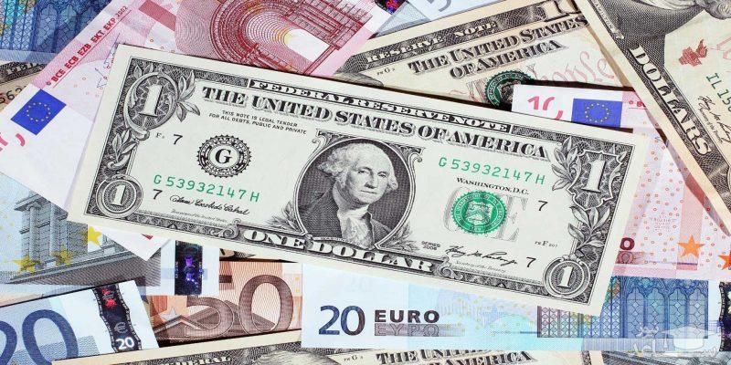 Us Dollar Versus The Afghani