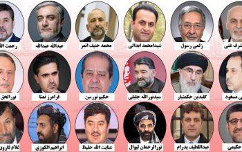 Россия не поддерживает ни одного кандидата на выборах в Афганистане