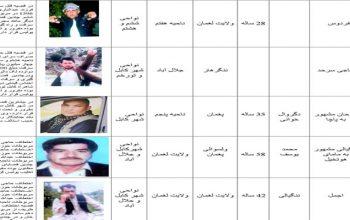 نشر فهرست جدید مجرمان جنایی از سوی وزارت داخله