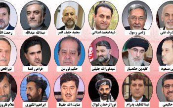 روسیه از هیچ نامزد انتخابات افغانستان حمایت نمی کند